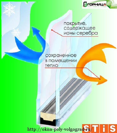 Терморазрыв (термомост)
