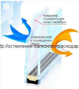 Замена оконных стеклопакетов и остекление, конвекция, излучение